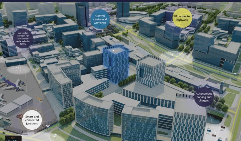 Ireland's smart cities testbed: an interview with Future Mobility Campus Ireland